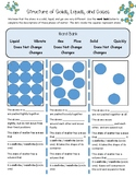 Structure of Solids, Liquids, and Gases