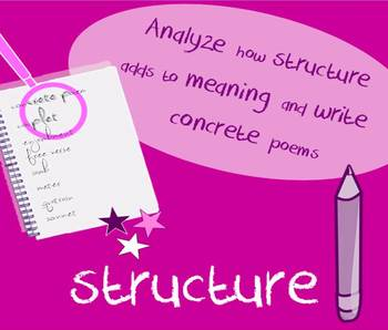 Structure of poetry lesson-Analyze organizational strategies in concrete poems