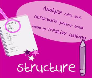Structure of poetry lesson-Learn organizational techniques; break the rules