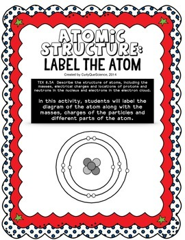 Structure of the Atom:  Label the Atom Activity