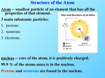 Structure of the Atom Power Point
