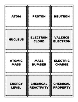 Structure of the Atom Vocabulary Sort
