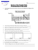 Structure of the Atom and Periodic Table Review