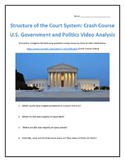 Structure of the Court System: Crash Course U.S.Government and Politics Analysis