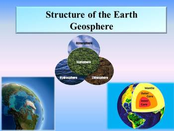 Earth Geosphere Science Facts Quiz distance learning