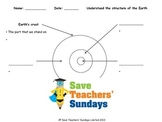 Structure of the Earth Lesson Plan (with video links) and Worksheet