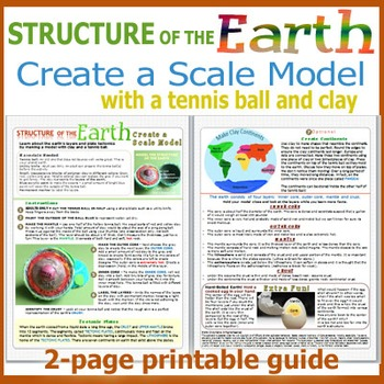 Structure of the Earth Model