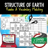 Structure of the Earth Vocabulary Puzzle (Print and Digital)