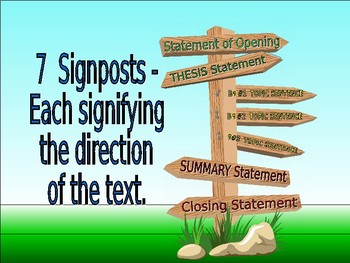 Structure of the Outline - 7 Signposts!