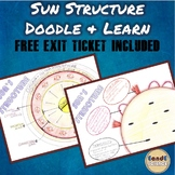 Structure of the Sun Science Doodle & Learn Notes w/ FREE