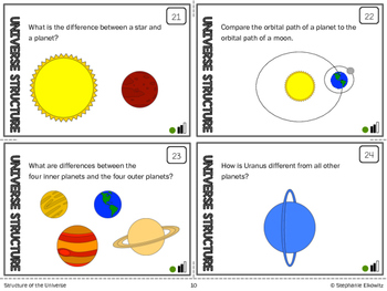 Structure of the Universe Task Cards (Differentiated and Tiered)