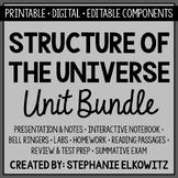 Structure of the Universe Unit Bundle