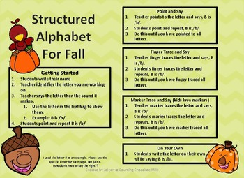 Structured Alphabet