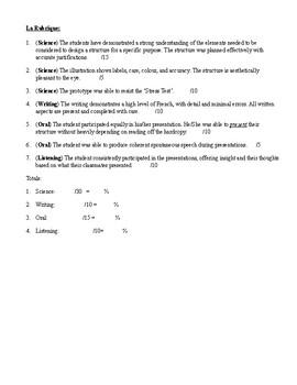 Structures: Formes et Fonctions (Unité D) - Tâche Finale