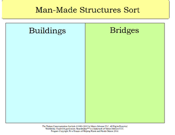 Structures Sorting