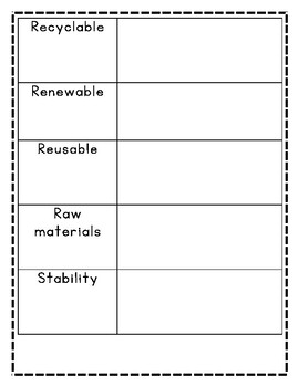 Structures and Material Vocabulary