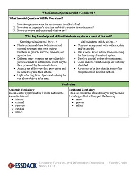 Structures and Senses for Survival -Fourth Grade - SAMPLE