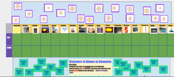 Structures in Atoms/ 1st 18 elements/ BHOR MODELS/Digital Assignment