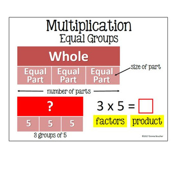 Structures of Word Problems Posters