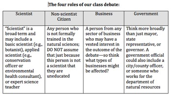 Structuring a Classroom Debate