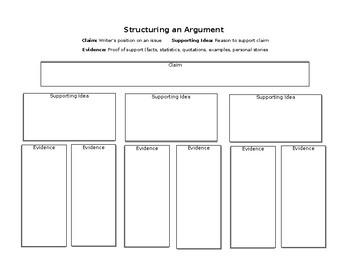 Structuring an Argument Graphic Organizer