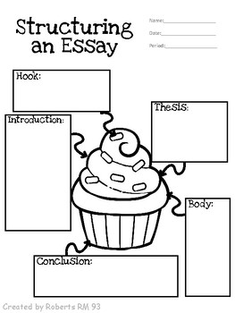 Structuring an Essay
