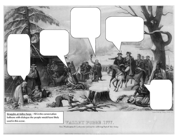 American Revolution: Struggles at Valley Forge - Image Examination