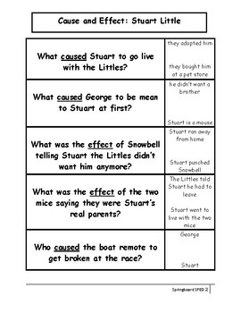 Stuart Little: Movie Buddy, Activities and Lesson Plan