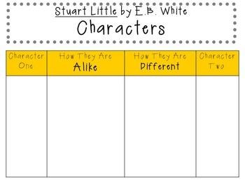 Stuart Little by E.B. White: Thinking Strategies for Character, Plot, & Setting