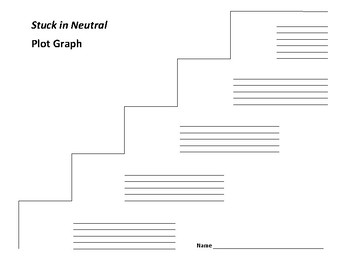 Stuck in Neutral Plot Graph - Terry Trueman
