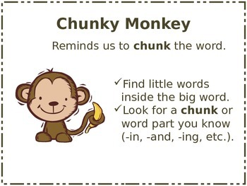 Stuck on a Word Strategies!