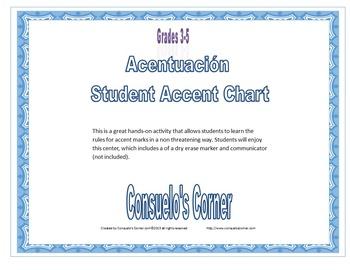 Student Accent Chart (Accentuación)