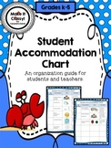 Student Accommodation Chart