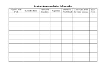 Student Accommodation Information