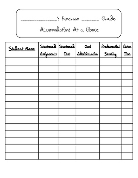 Student Accommodations At a Glance
