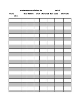 Student Accomodations Checklist