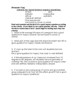 Student Activity: Criteria for good science inquiry questions