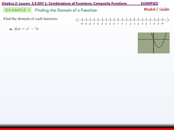 Student: Alg 2: CU 9: 2.6 Day 1: Combination of Functions: Composite Functions