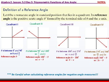 Student: Algebra 2: CU 10: 5.3 Day 3: Trigonometric Functions of any Angle
