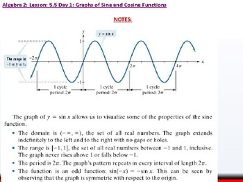 Student: Algebra 2: CU 10: 5.5 Day 1: Graphs of Sine and Cosine Functions