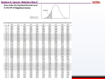 Student: Algebra 2: CU 12: Stats Day 5: Probability and the Normal Distribution