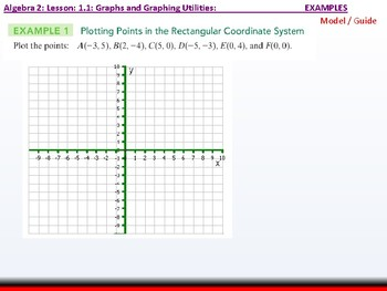 Student: Algebra 2: CU 3: 1.1: Graphs and Graphing Utilities