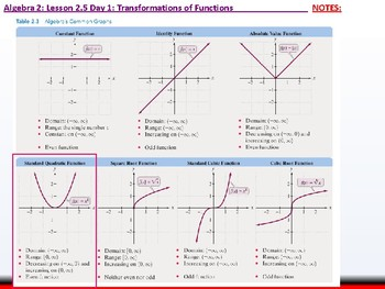 Student: Algebra 2: CU 3: 2.5 Day 1: Transformations of Functions