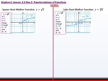 Student: Algebra 2: CU 4 and 5: 2.5 Day 2: Transformations of Functions
