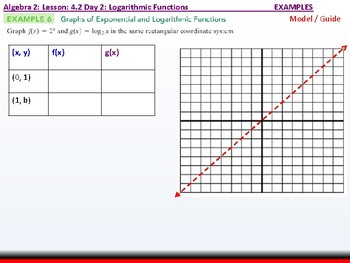 Student: Algebra 2: CU 7: 4.2 Day 2: Logarithmic Functions