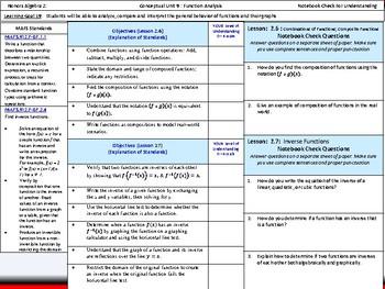 Student: Algebra 2: CU 9: 2.7 Day 1: Inverse Functions