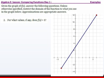 Student: Algebra 2: CU 9: Comparing Functions Day 1