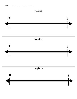 Student Anchor Chart - Fractions on a number line