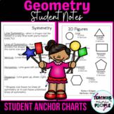 Student Anchor Charts - 4th Grade CC Math Geometry