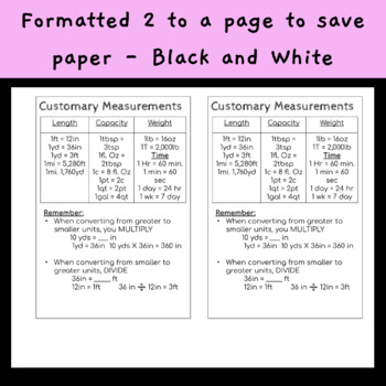 Student Anchor Charts - 4th Grade CC Math Measurement & Data